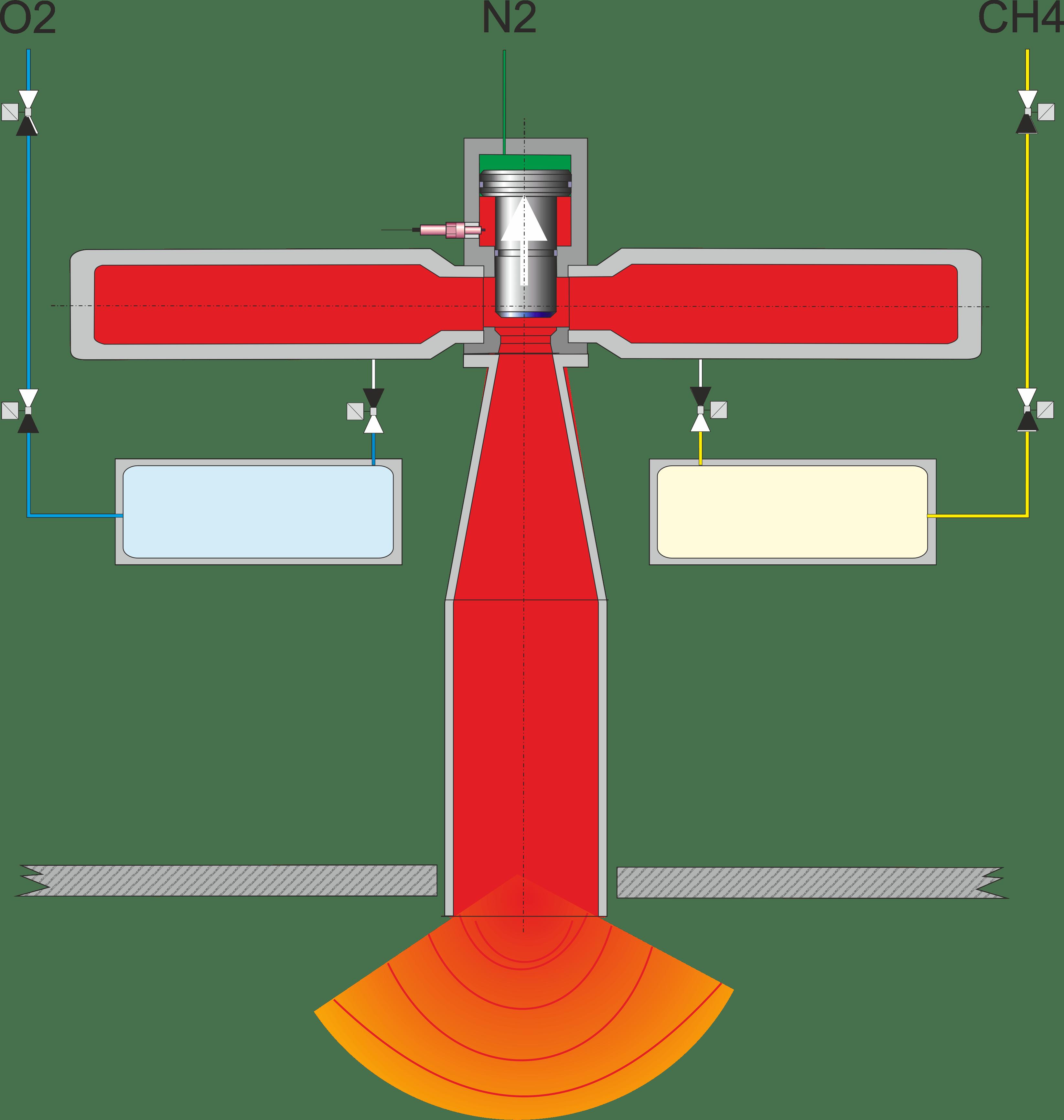 Shock Pulse Generator - Explosion Power GmbH
