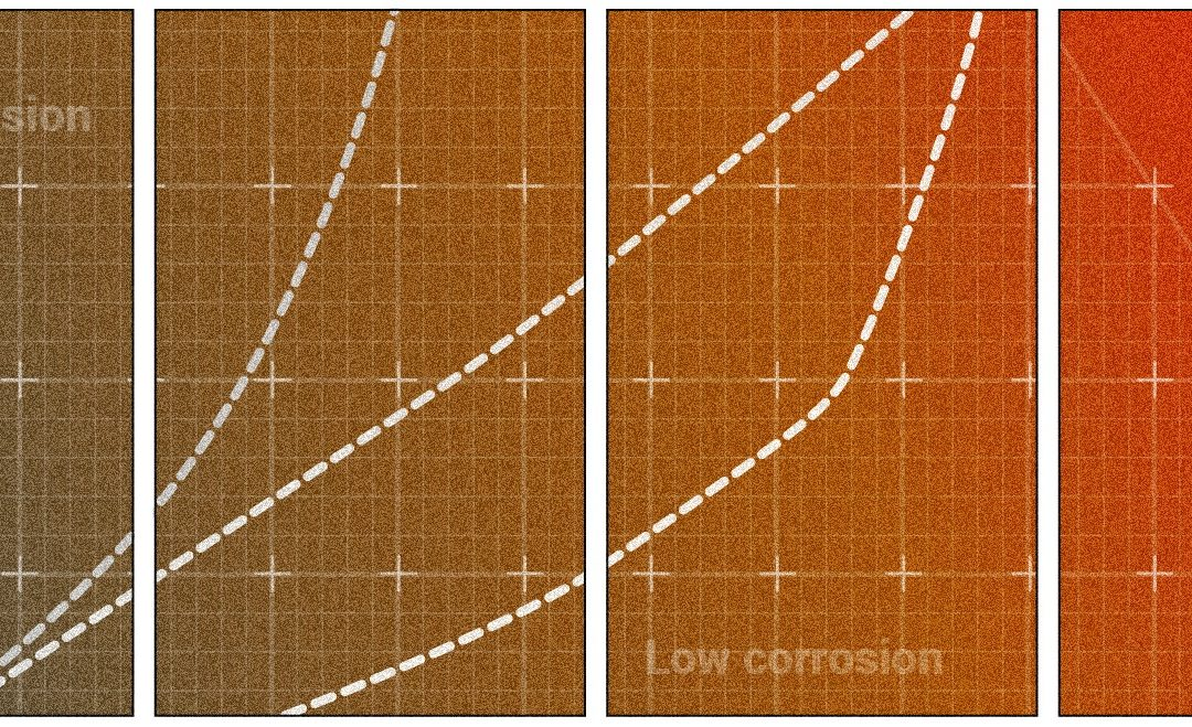 Minimizing corrosion in steam boilers in three steps: The corrosion diagram