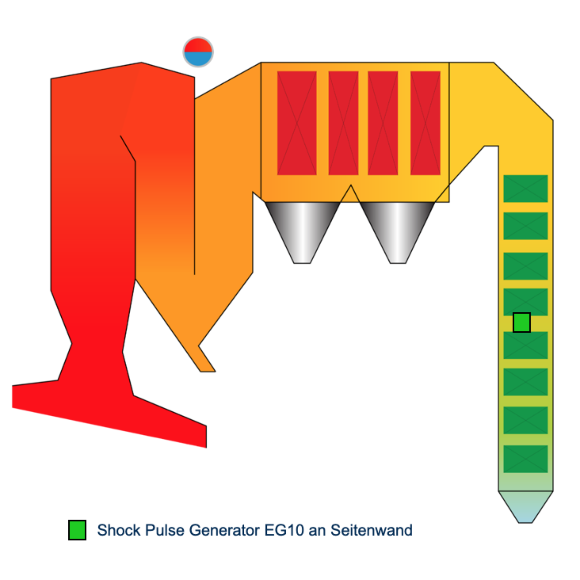 explosion-power-ebs-kraftwerk-weener
