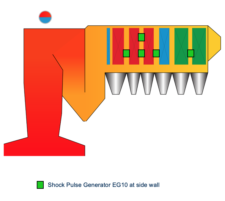 explosion-power-efw-boiler-tyseley