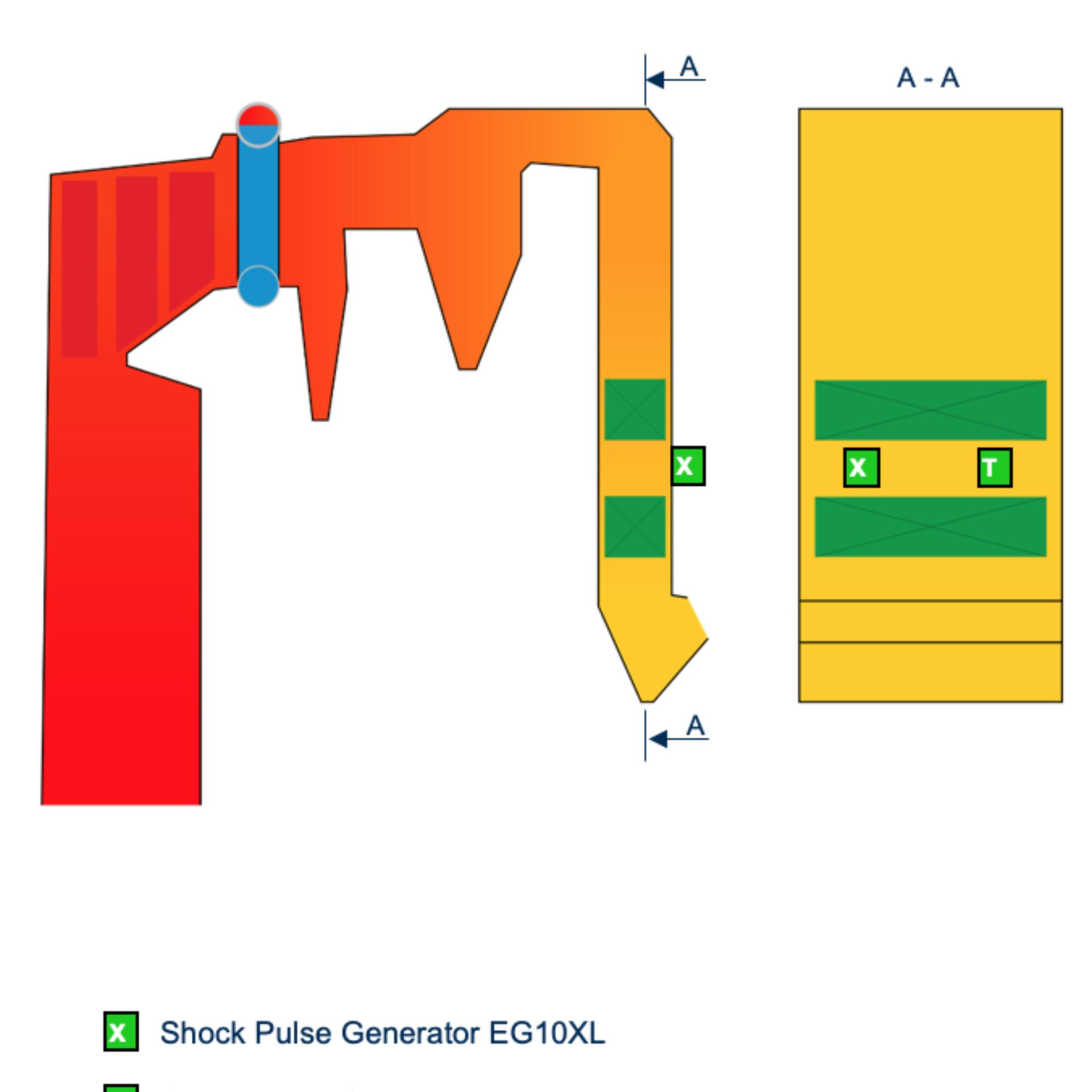 explosion-power-shock-pulse-generator-twin-l-biomasse-kessel