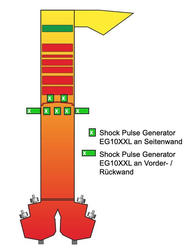 explosion-power-steinkohlekraftwerk-stuetzrohrbuendel