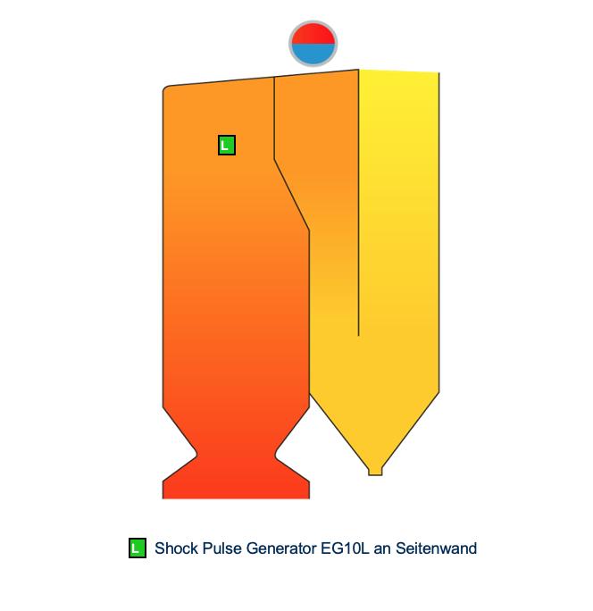 biomasse-kraftwerk-reinigen-mit-shock-pulse-generator